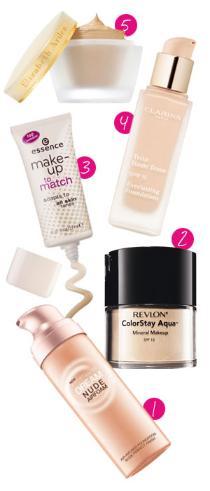 Most reviewed foundations 2012