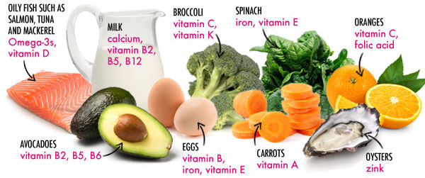 Natural vitamin-boosters: salmon, milk, eggs, avocadoes,broccoli, spinach, carrots, oranges, oysters
