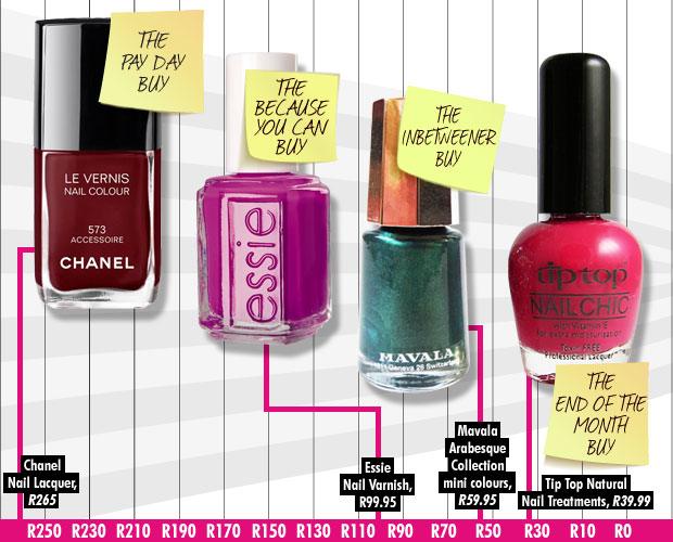 BeautySouthAfrica - Hair & Nails - Nail it!