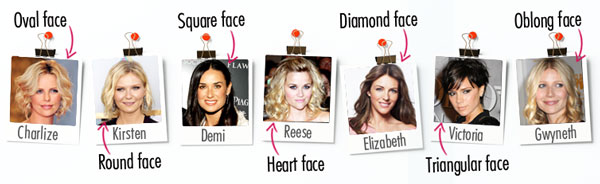 Superb Celebrity Hairstyles Oval Face Shape Best Hairstyles 2017 Short Hairstyles Gunalazisus