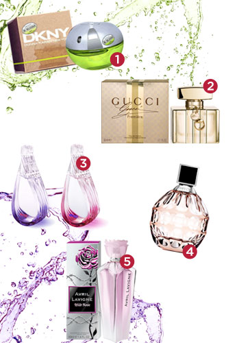 Most reviewed female fragrances