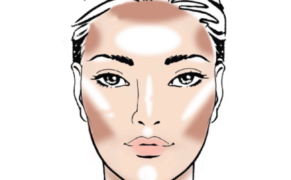 Contouring for the shape of your face