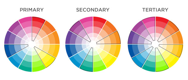 Use colour theory to pick the right make-up 2